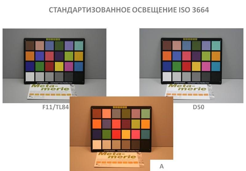 Визуальное несоответствие образца под различным нормированным освещением