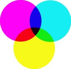 Субтрактивный синтез цвета