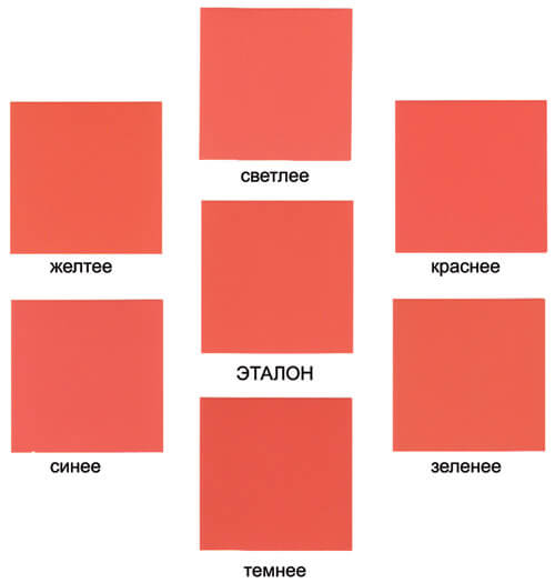 Физический эталон с возможными цветовыми отклонениями