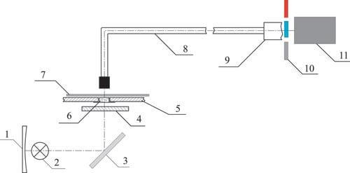 Схема денситометра «на просвет»