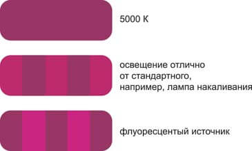 Тестер GATF (Graphic Arts Technical Foundation)